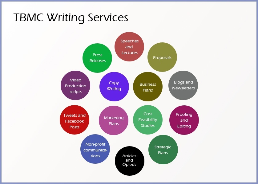 Chart showing TBMCs marketing writing services